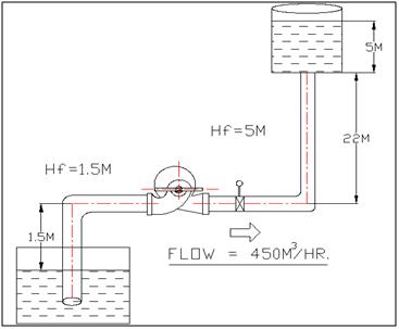 centrifugal pump head calculation pdf
