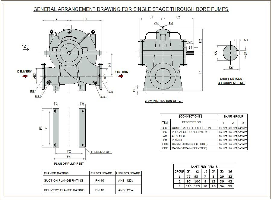 compact split case pumps