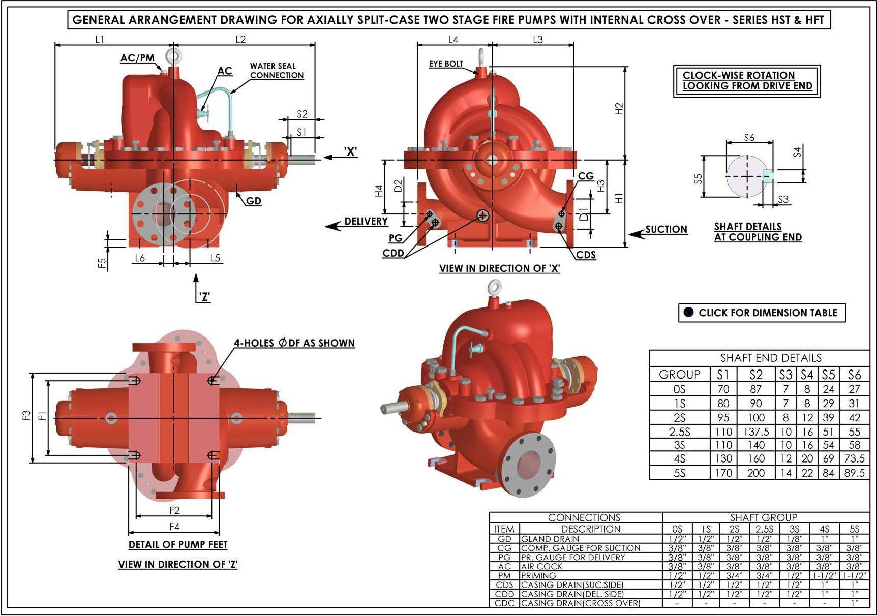 NFPA 20 Fire Pumps - Series HF & EF